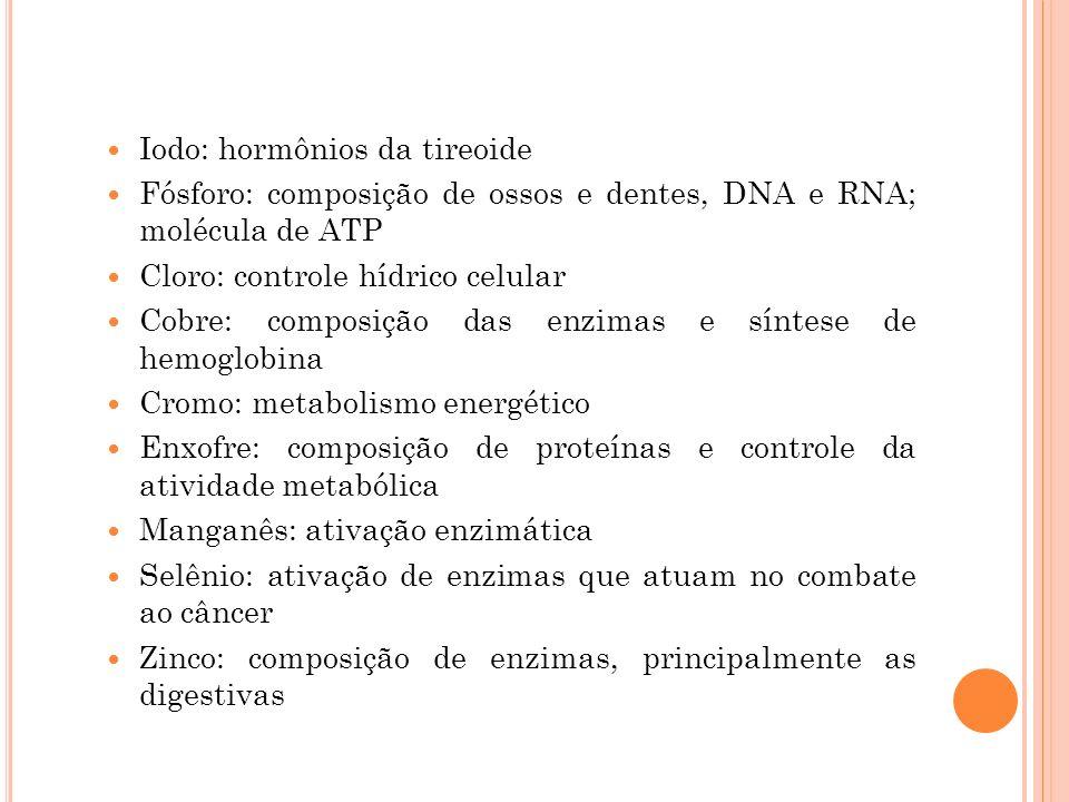 Iodo: hormônios da tireoide Fósforo: composição de ossos e dentes, DNA e RNA; molécula de ATP Cloro: controle hídrico celular Cobre: composição das en