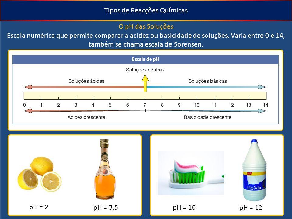 Tipos de Reacções Químicas O pH das Soluções Escala numérica que permite comparar a acidez ou basicidade de soluções. Varia entre 0 e 14, também se ch