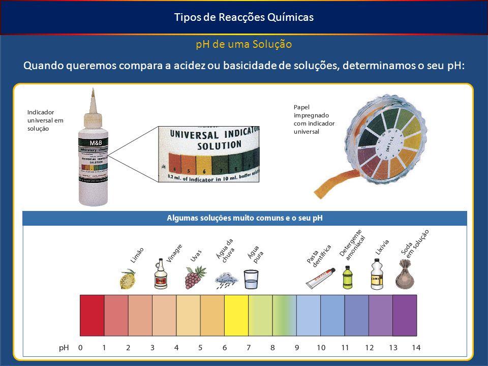 Tipos de Reacções Químicas pH de uma Solução Quando queremos compara a acidez ou basicidade de soluções, determinamos o seu pH: