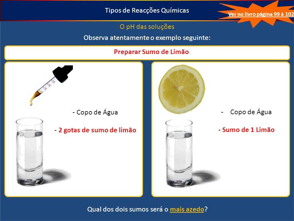 Tipos de Reacções Químicas O pH das soluções Ver no livro página 99 à 102 Observa atentamente o exemplo seguinte: Preparar Sumo de Limão - Copo de Água - 2 gotas de sumo de limão -Copo de Água - Sumo de 1 Limão Qual dos dois sumos será o mais azedo?
