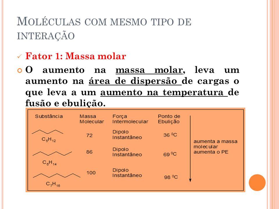 M OLÉCULAS COM MESMO TIPO DE INTERAÇÃO Fator 1: Massa molar O aumento na massa molar, leva um aumento na área de dispersão de cargas o que leva a um a