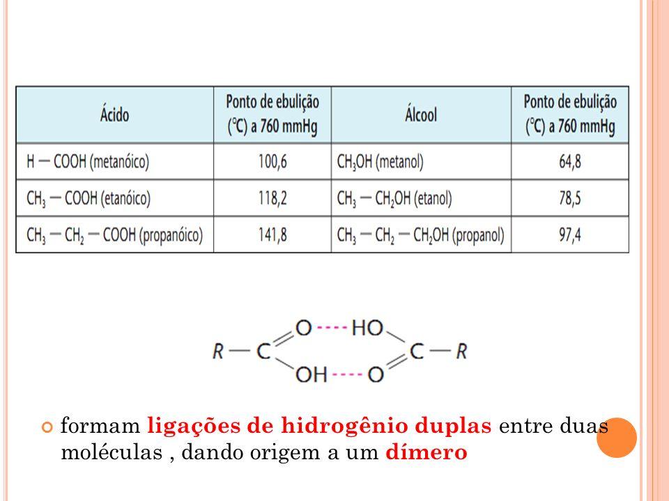 formam ligações de hidrogênio duplas entre duas moléculas, dando origem a um dímero