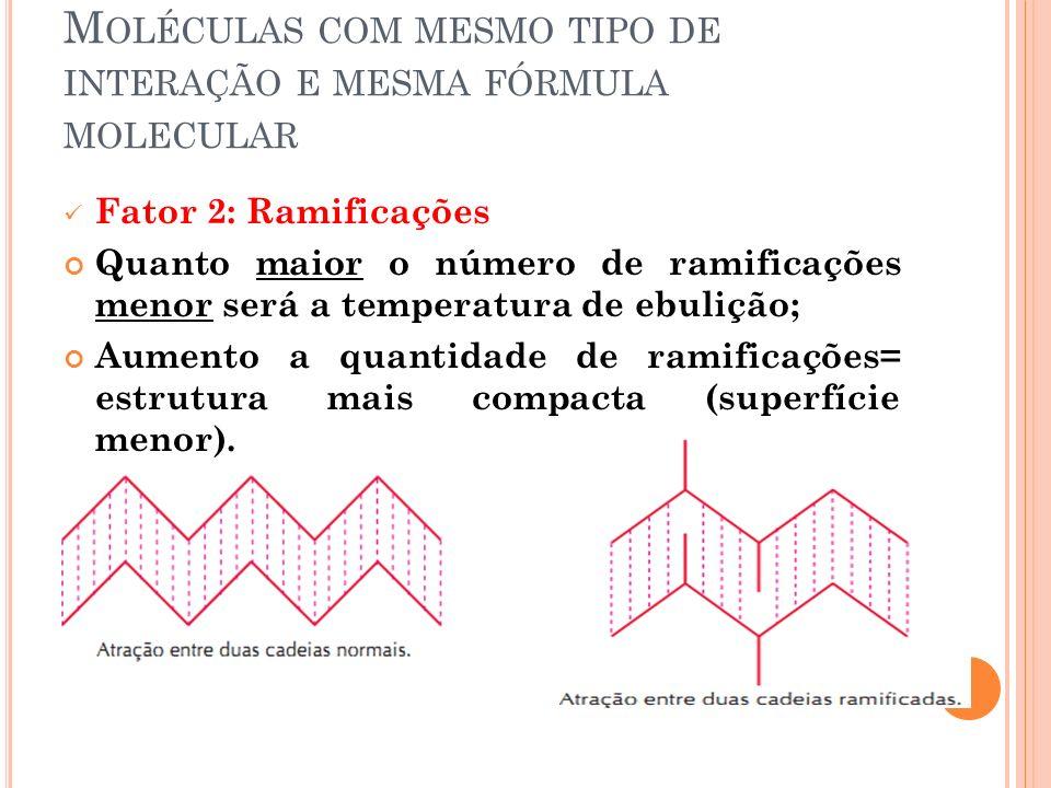 M OLÉCULAS COM MESMO TIPO DE INTERAÇÃO E MESMA FÓRMULA MOLECULAR Fator 2: Ramificações Quanto maior o número de ramificações menor será a temperatura
