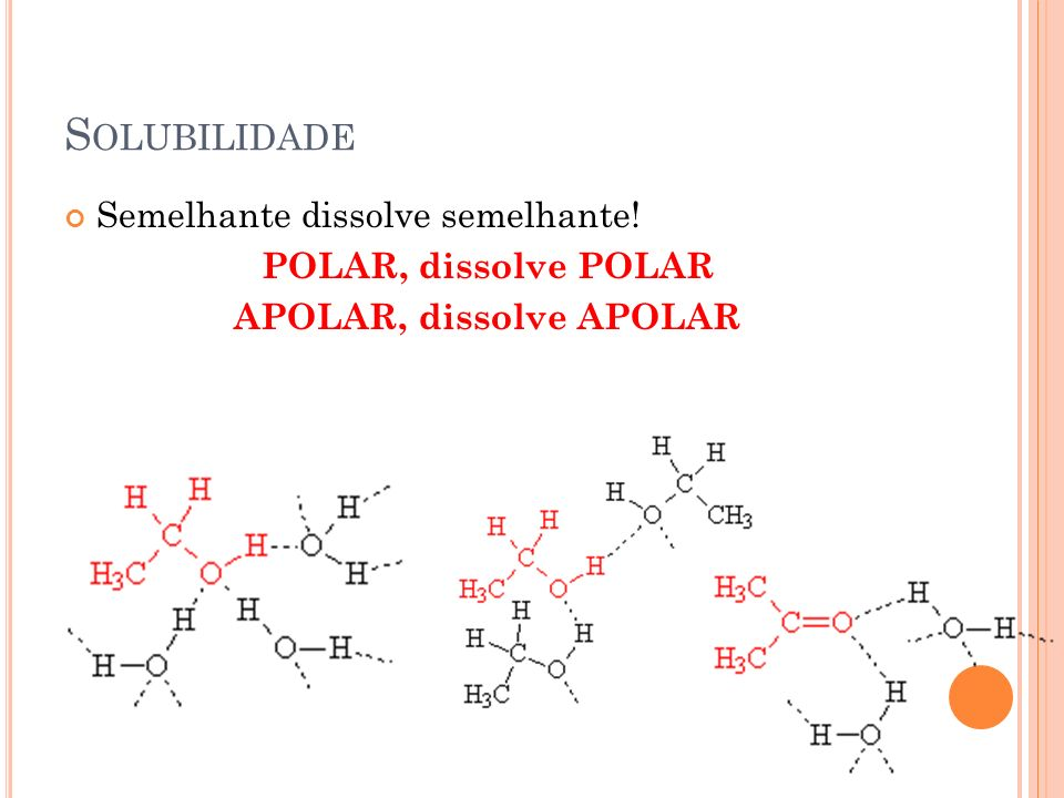 S OLUBILIDADE Semelhante dissolve semelhante! POLAR, dissolve POLAR APOLAR, dissolve APOLAR