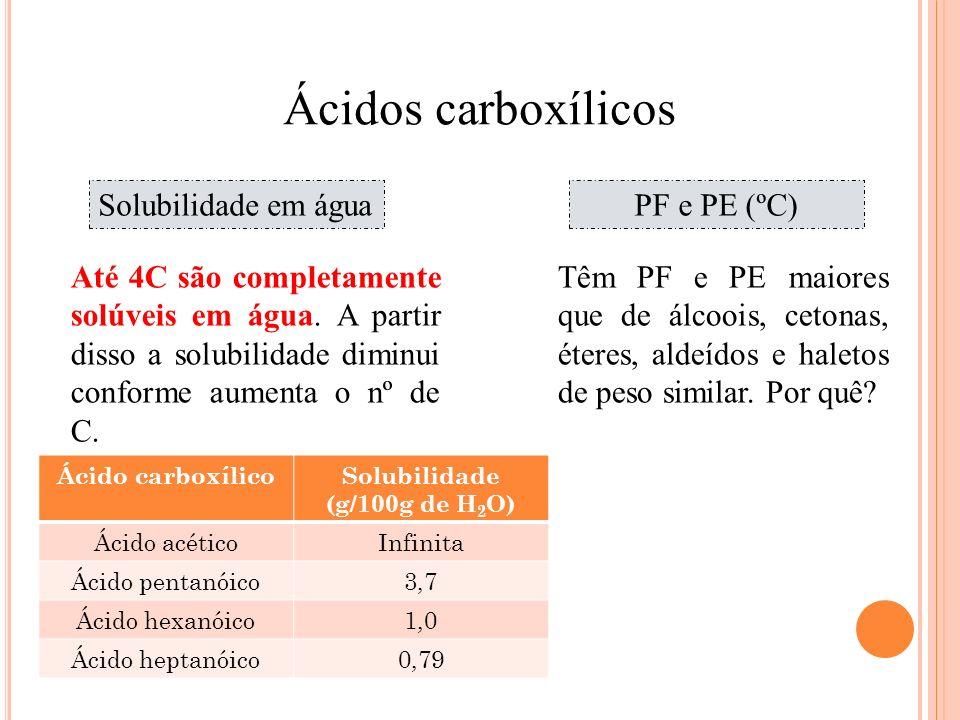 Química Ácidos carboxílicos Solubilidade em águaPF e PE (ºC) Têm PF e PE maiores que de álcoois, cetonas, éteres, aldeídos e haletos de peso similar.