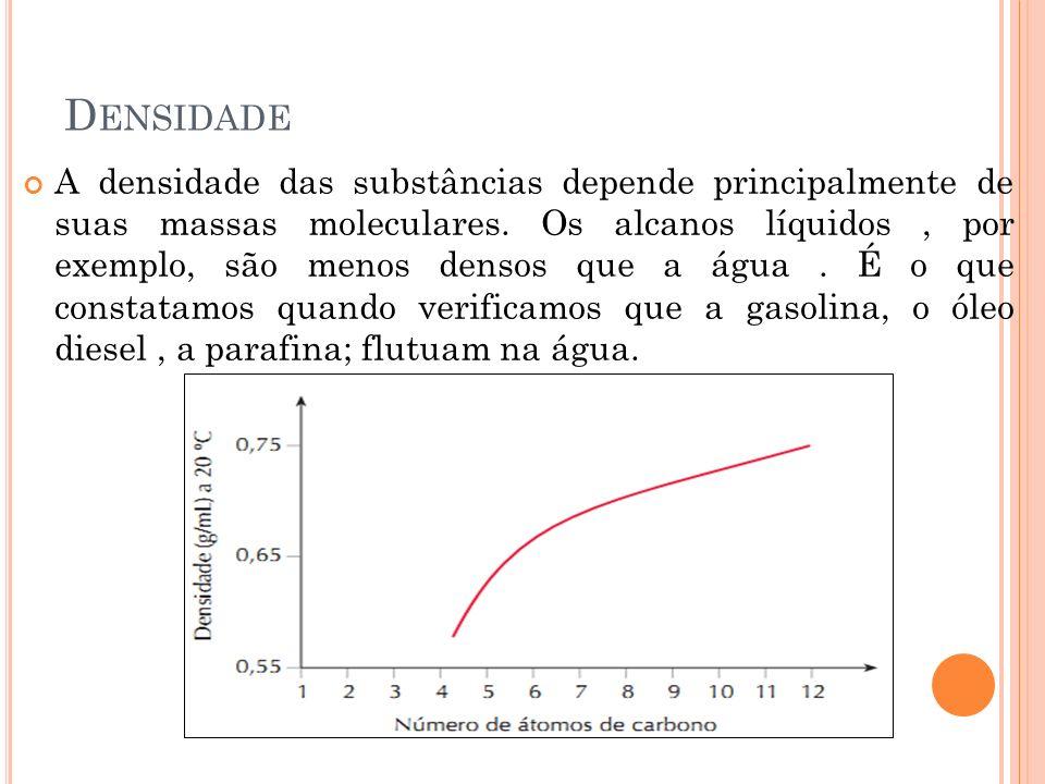 D ENSIDADE A densidade das substâncias depende principalmente de suas massas moleculares. Os alcanos líquidos, por exemplo, são menos densos que a águ