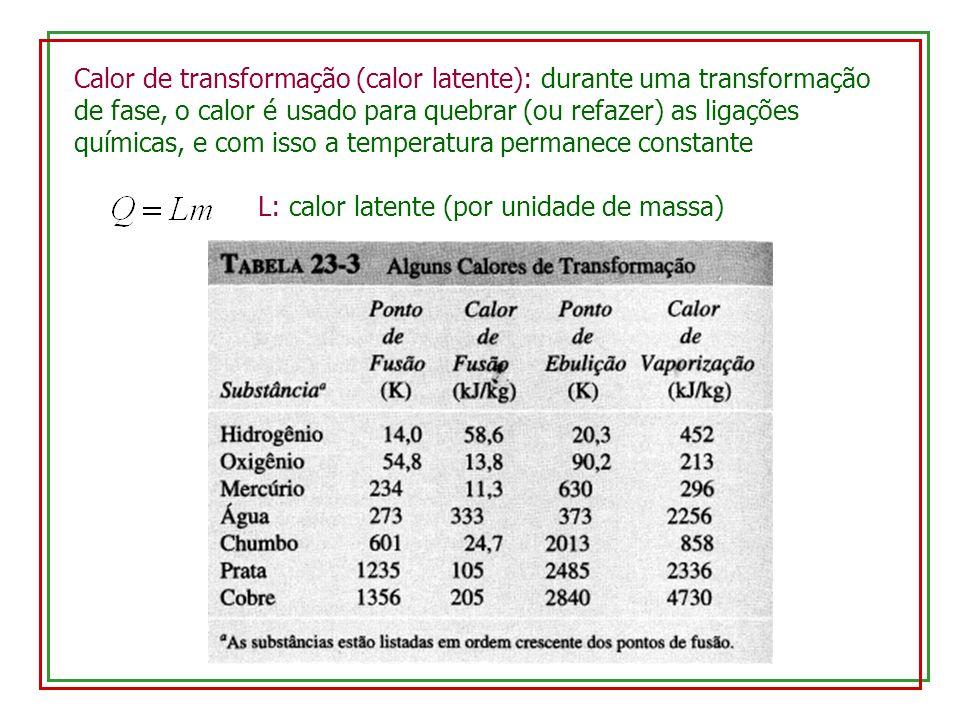 Calor de transformação (calor latente): durante uma transformação de fase, o calor é usado para quebrar (ou refazer) as ligações químicas, e com isso