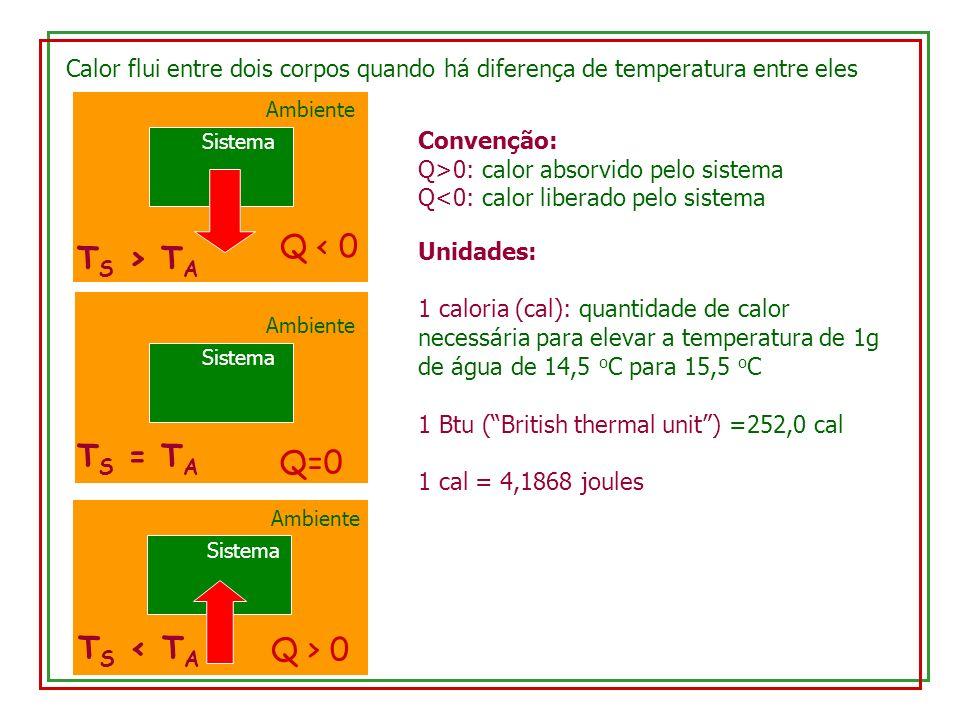O calor específico depende também da forma como o calor é fornecidos.