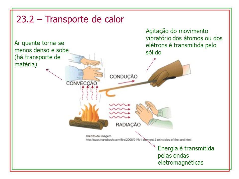 23.2 – Transporte de calor Ar quente torna-se menos denso e sobe (há transporte de matéria) Agitação do movimento vibratório dos átomos ou dos elétron