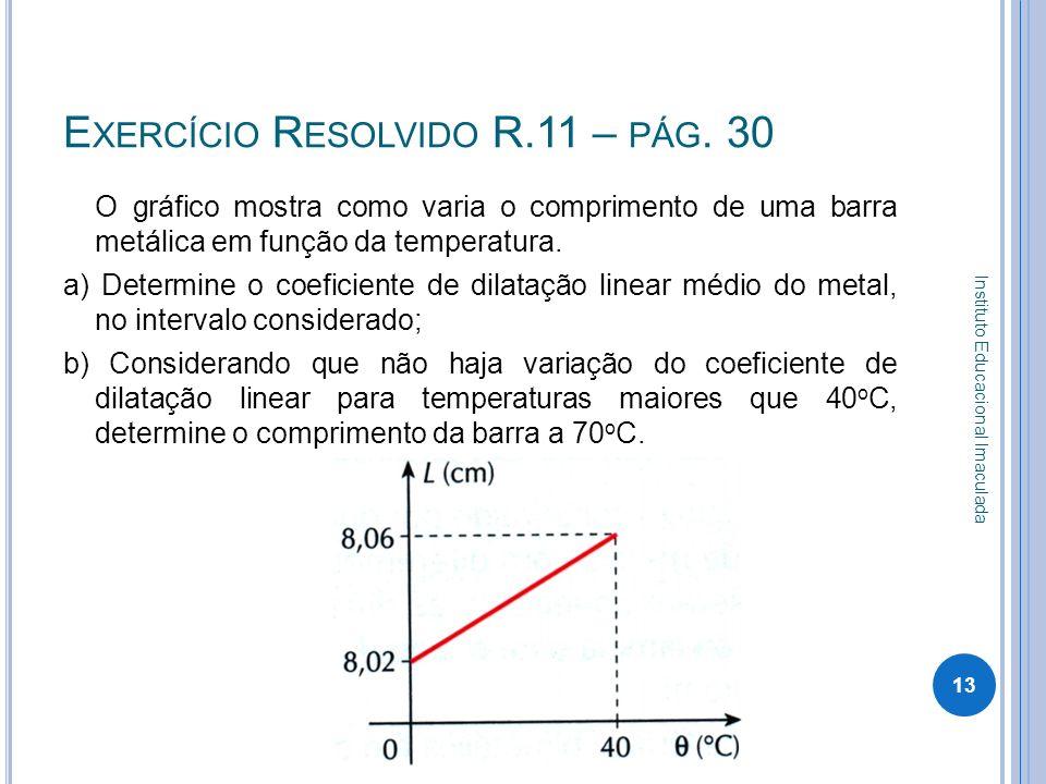 E XERCÍCIO R ESOLVIDO R.11 – PÁG. 30 O gráfico mostra como varia o comprimento de uma barra metálica em função da temperatura. a) Determine o coeficie