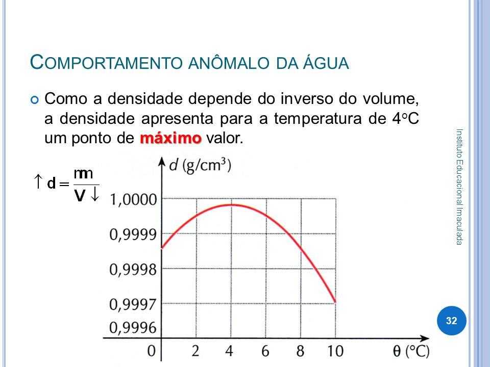 C OMPORTAMENTO ANÔMALO DA ÁGUA máximo Como a densidade depende do inverso do volume, a densidade apresenta para a temperatura de 4 o C um ponto de máx