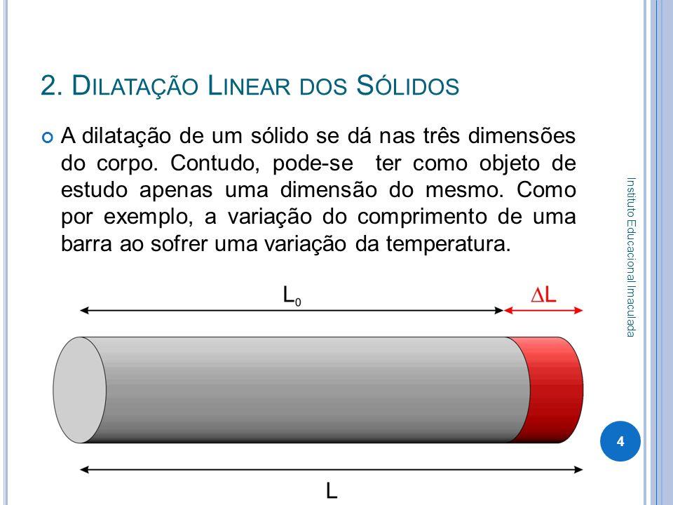 E XEMPLO (Unicamp-SP) a) Na figura 1 pode-se ver como varia o volume V de 1kg de água quando a sua temperatura varia de 0 o C a 10 o C.