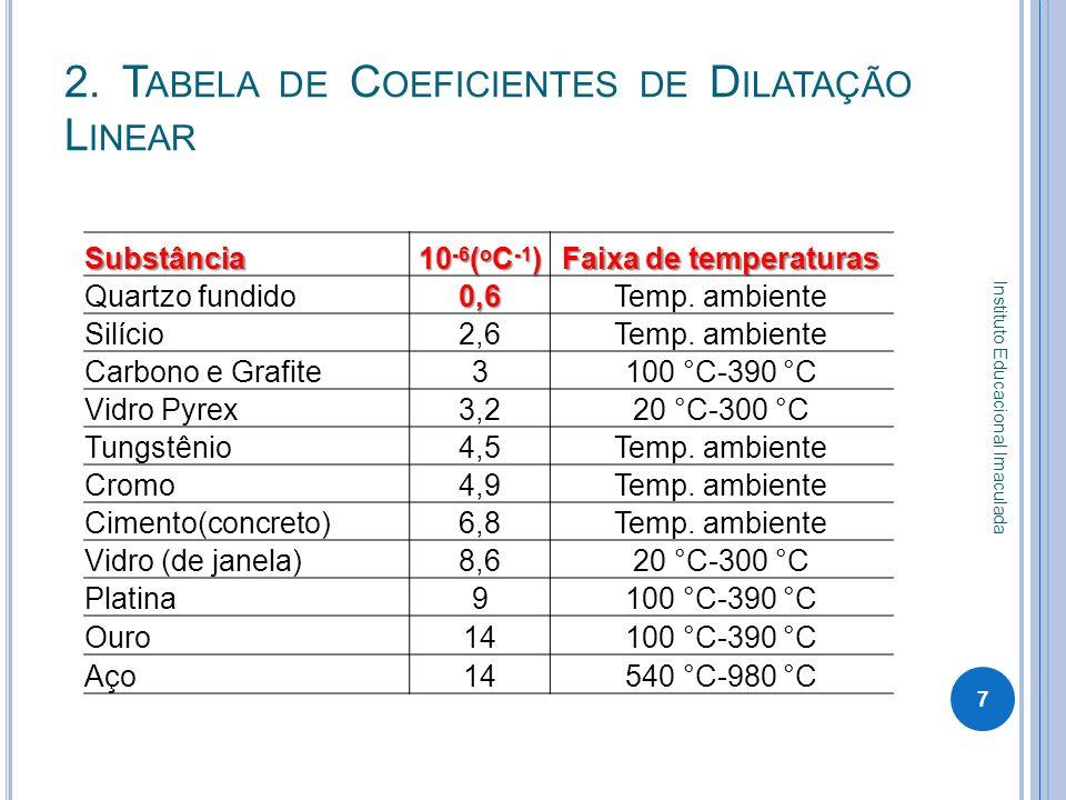 2. T ABELA DE C OEFICIENTES DE D ILATAÇÃO L INEAR Substância 10 -6 ( o C -1 ) Faixa de temperaturas Quartzo fundido0,6Temp. ambiente Silício2,6Temp. a