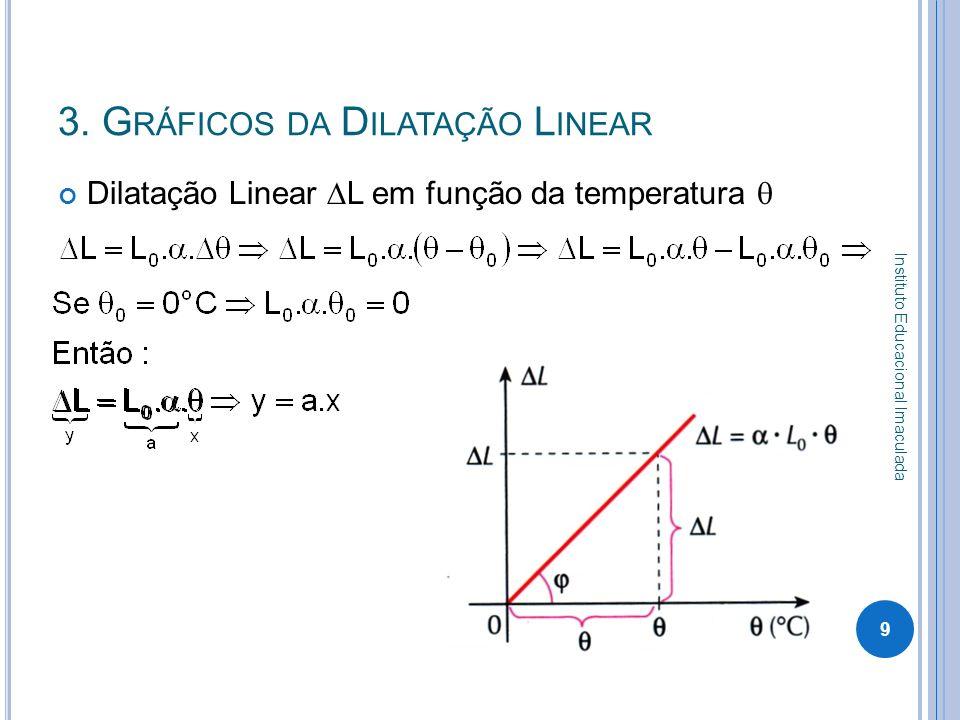 3. G RÁFICOS DA D ILATAÇÃO L INEAR Dilatação Linear L em função da temperatura 9 Instituto Educacional Imaculada