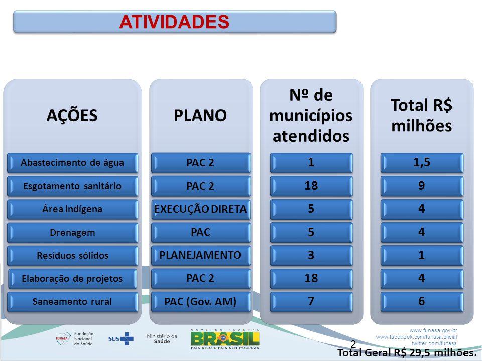 www.funasa.gov.br www.facebook.com/funasa.oficial twitter.com/funasa AÇÕES Abastecimento de águaEsgotamento sanitárioÁrea indígenaDrenagemResíduos sólidosElaboração de projetosSaneamento rural PLANO PAC 2 EXECUÇÃO DIRETAPACPLANEJAMENTOPAC 2PAC (Gov.