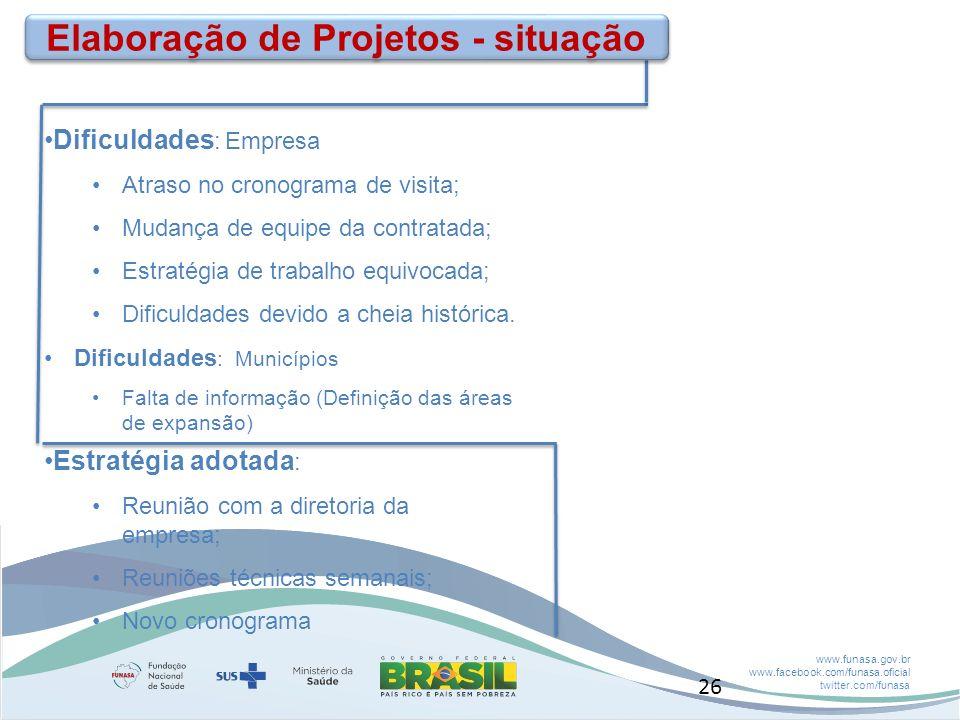 www.funasa.gov.br www.facebook.com/funasa.oficial twitter.com/funasa Dificuldades : Empresa Atraso no cronograma de visita; Mudança de equipe da contratada; Estratégia de trabalho equivocada; Dificuldades devido a cheia histórica.