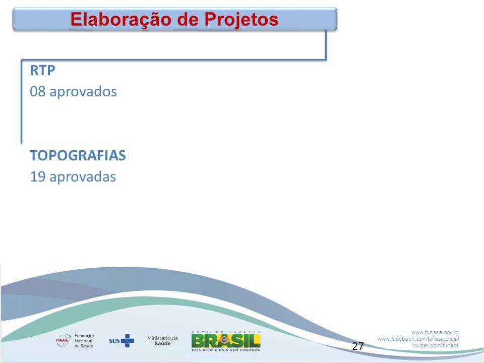 www.funasa.gov.br www.facebook.com/funasa.oficial twitter.com/funasa Elaboração de Projetos RTP 08 aprovados TOPOGRAFIAS 19 aprovadas 27