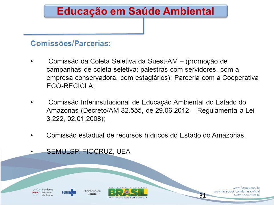 www.funasa.gov.br www.facebook.com/funasa.oficial twitter.com/funasa Comissões/Parcerias: Comissão da Coleta Seletiva da Suest-AM – (promoção de campanhas de coleta seletiva: palestras com servidores, com a empresa conservadora, com estagiários); Parceria com a Cooperativa ECO-RECICLA; Comissão Interinstitucional de Educação Ambiental do Estado do Amazonas (Decreto/AM 32.555, de 29.06.2012 – Regulamenta a Lei 3.222, 02.01.2008); Comissão estadual de recursos hídricos do Estado do Amazonas.