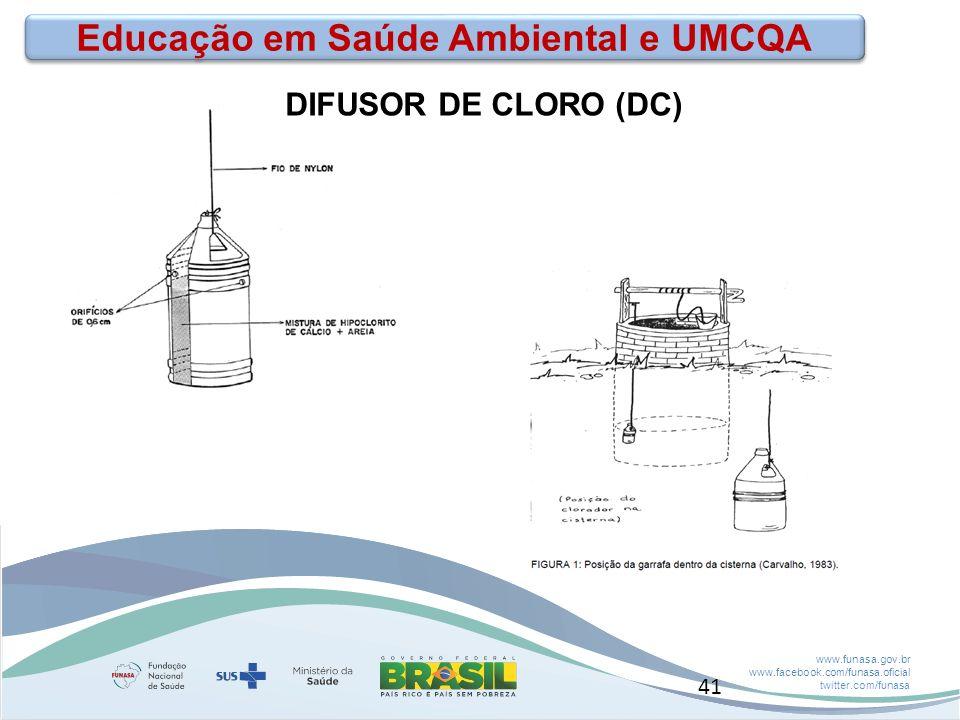 www.funasa.gov.br www.facebook.com/funasa.oficial twitter.com/funasa DIFUSOR DE CLORO (DC) Educação em Saúde Ambiental e UMCQA 41