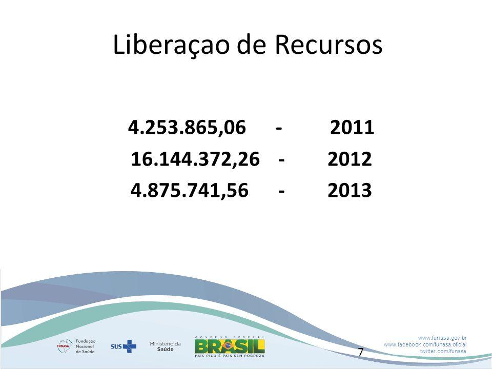 www.funasa.gov.br www.facebook.com/funasa.oficial twitter.com/funasa SERVIÇO DE SAÚDE AMBIENTAL - SESAM 28