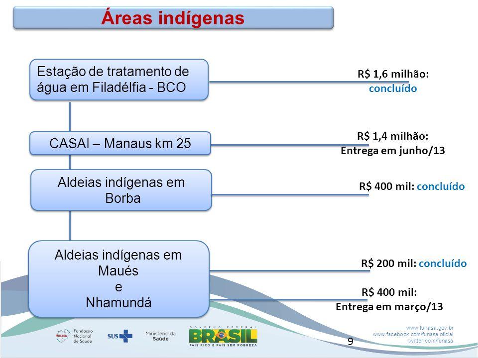 www.funasa.gov.br www.facebook.com/funasa.oficial twitter.com/funasa Levantamento de áreas de disposição de resíduos sólidos à céu aberto em municípios com até 50.000 habitantes.