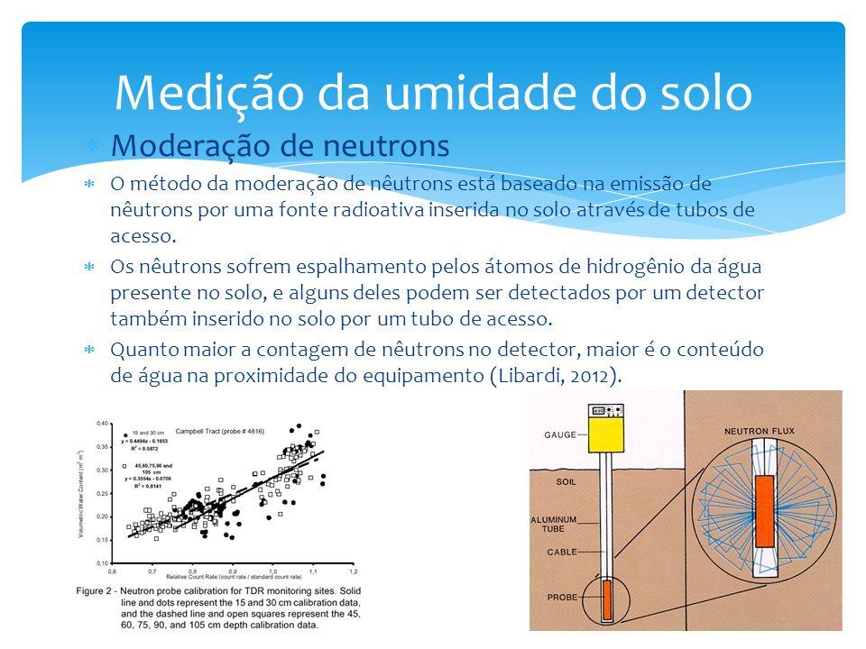 Moderação de neutrons O método da moderação de nêutrons está baseado na emissão de nêutrons por uma fonte radioativa inserida no solo através de tubos