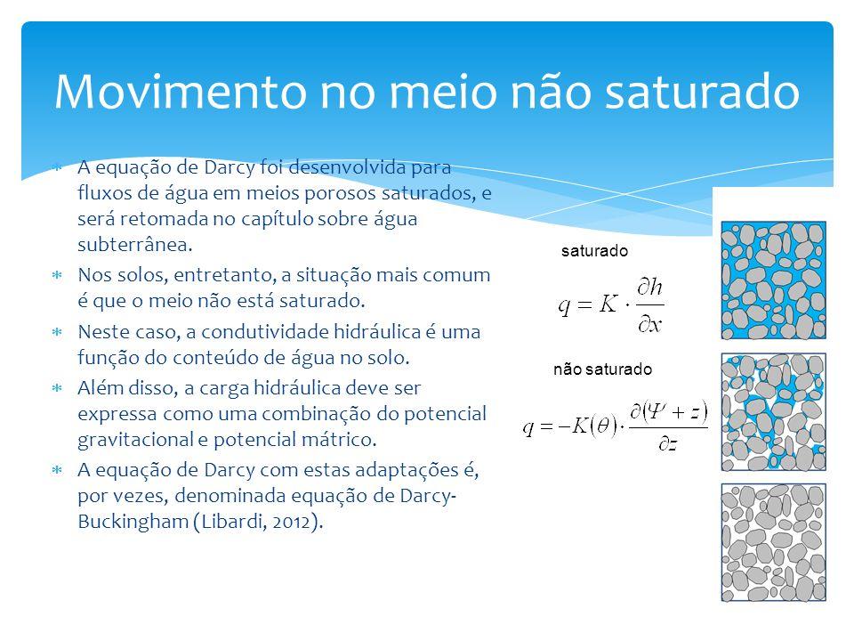 A equação de Darcy foi desenvolvida para fluxos de água em meios porosos saturados, e será retomada no capítulo sobre água subterrânea. Nos solos, ent