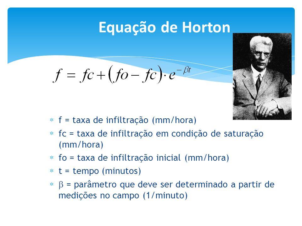 f = taxa de infiltração (mm/hora) fc = taxa de infiltração em condição de saturação (mm/hora) fo = taxa de infiltração inicial (mm/hora) t = tempo (mi