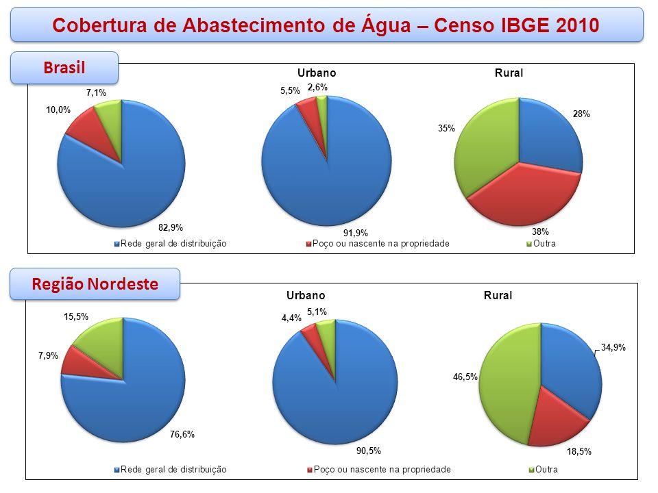 www.funasa.gov.br www.facebook.com/funasa.oficial twitter.com/funasa Cobertura de Abastecimento de Água – Censo IBGE 2010 Região Nordeste Brasil