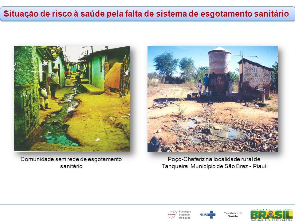 www.funasa.gov.br www.facebook.com/funasa.oficial twitter.com/funasa Situação de risco à saúde pela falta de sistema de esgotamento sanitário Poço-Cha