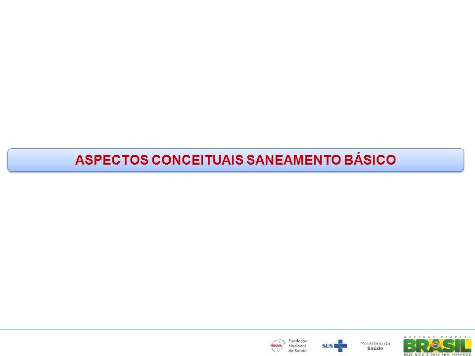 www.funasa.gov.br www.facebook.com/funasa.oficial twitter.com/funasa ASPECTOS CONCEITUAIS SANEAMENTO BÁSICO