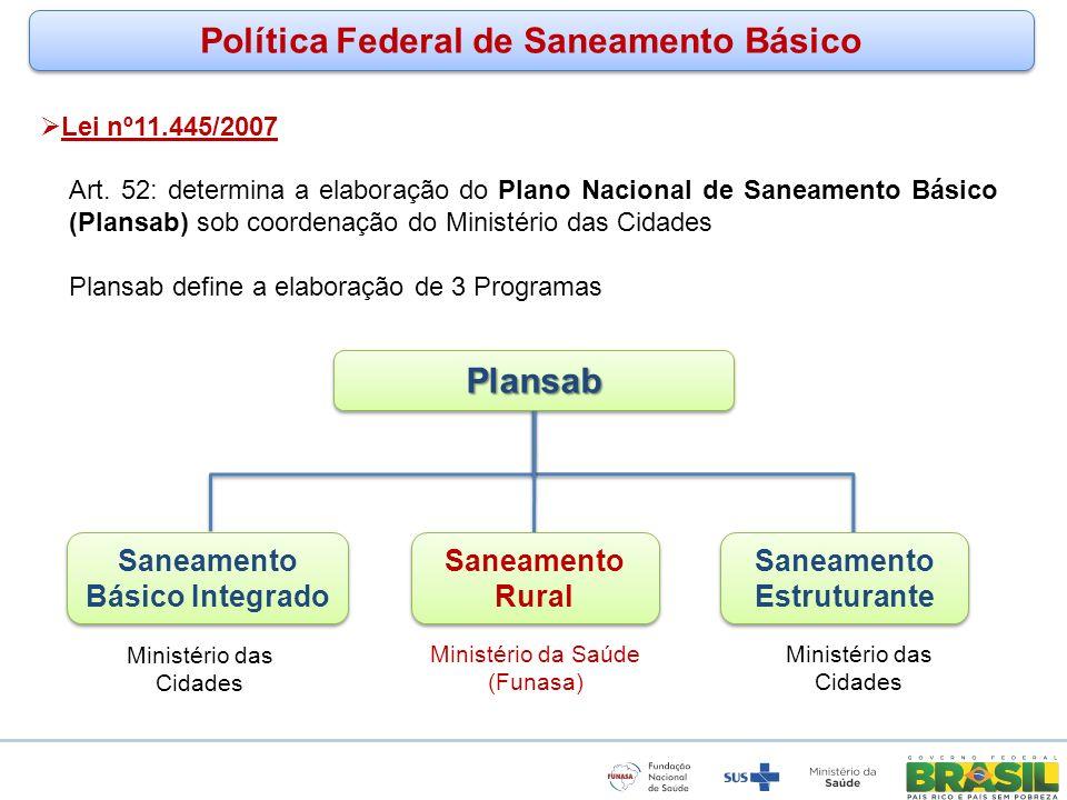 www.funasa.gov.br www.facebook.com/funasa.oficial twitter.com/funasa Política Federal de Saneamento Básico Art. 52: determina a elaboração do Plano Na