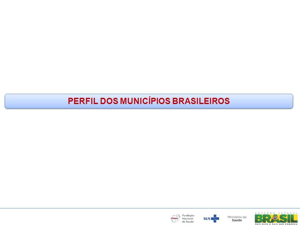 www.funasa.gov.br www.facebook.com/funasa.oficial twitter.com/funasa Distribuição dos municípios brasileiros por faixa populacional Total de municípios: 5565 Até 5.000 hab: 1302 (23,4%) Até 20.000 hab: 3915 (70,3%) Até 50.000 hab: 4958 (89%)