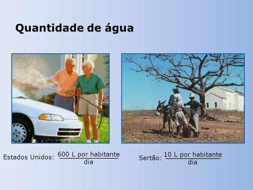 Quantidade de água Estados Unidos: 600 L por habitante dia Sertão: 10 L por habitante dia