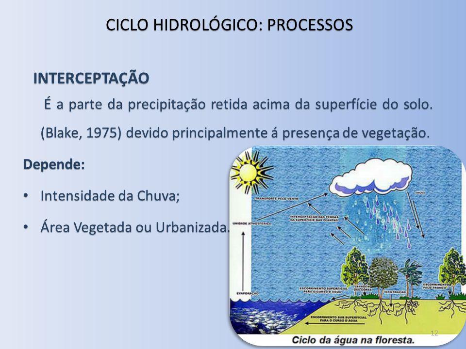 INTERCEPTAÇÃO É a parte da precipitação retida acima da superfície do solo. (Blake, 1975) devido principalmente á presença de vegetação. É a parte da