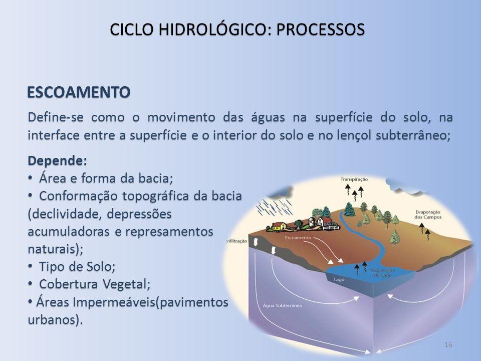 ESCOAMENTO Define-se como o movimento das águas na superfície do solo, na interface entre a superfície e o interior do solo e no lençol subterrâneo; D