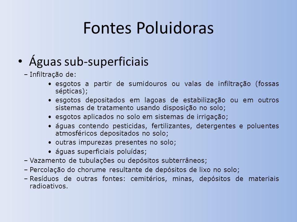 Fontes Poluidoras Águas sub-superficiais –Infiltração de: esgotos a partir de sumidouros ou valas de infiltração (fossas sépticas); esgotos depositado