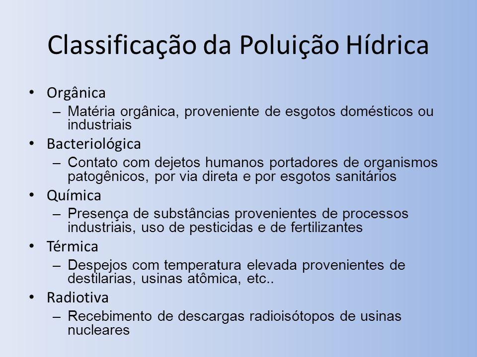 Classificação da Poluição Hídrica Orgânica –Matéria orgânica, proveniente de esgotos domésticos ou industriais Bacteriológica –Contato com dejetos hum