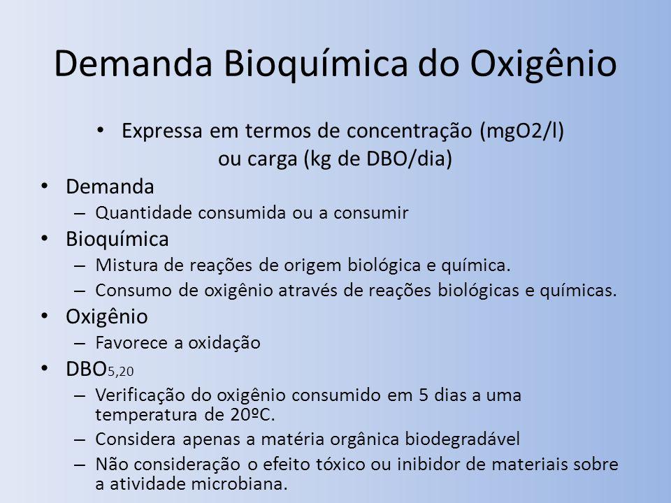 Demanda Bioquímica do Oxigênio Expressa em termos de concentração (mgO2/l) ou carga (kg de DBO/dia) Demanda – Quantidade consumida ou a consumir Bioquímica – Mistura de reações de origem biológica e química.