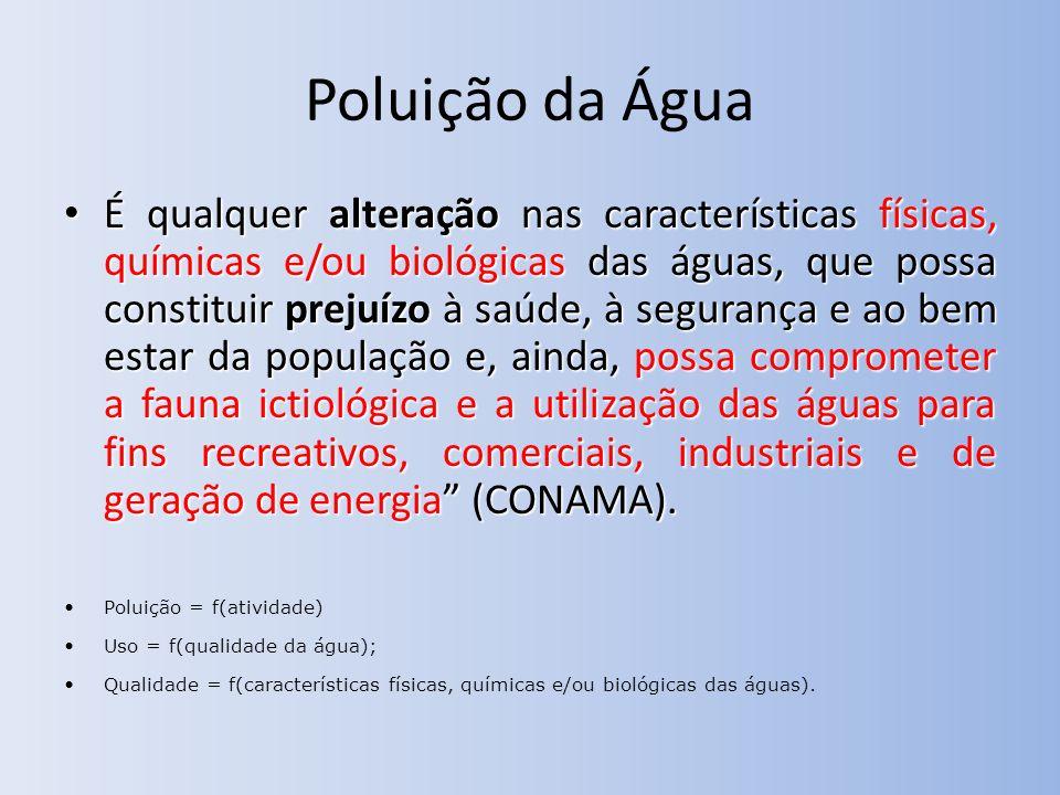 Poluição da Água É qualquer alteração nas características físicas, químicas e/ou biológicas das águas, que possa constituir prejuízo à saúde, à segura