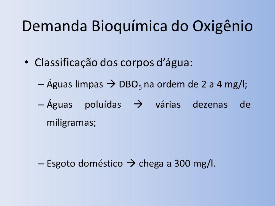 Demanda Bioquímica do Oxigênio Classificação dos corpos dágua: – Águas limpas DBO 5 na ordem de 2 a 4 mg/l; – Águas poluídas várias dezenas de miligramas; – Esgoto doméstico chega a 300 mg/l.