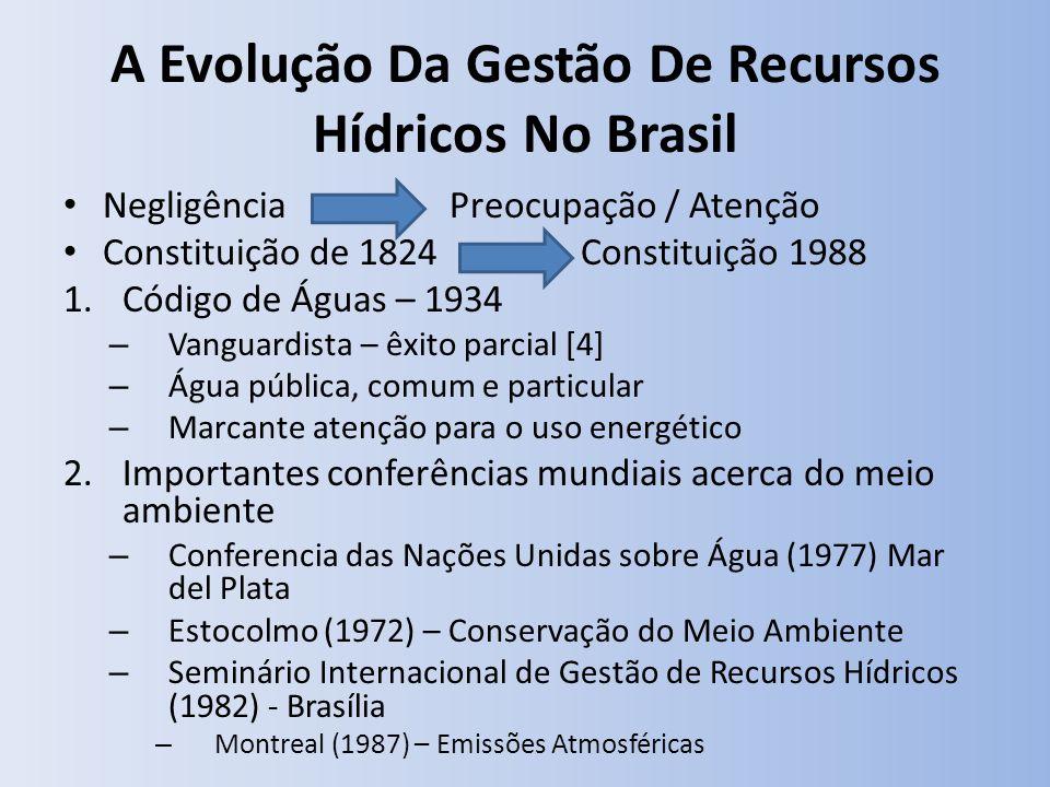 A Evolução Da Gestão De Recursos Hídricos No Brasil Negligência Preocupação / Atenção Constituição de 1824 Constituição 1988 1.Código de Águas – 1934