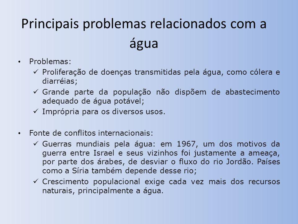 Principais problemas relacionados com a água Problemas: Proliferação de doenças transmitidas pela água, como cólera e diarréias; Grande parte da popul
