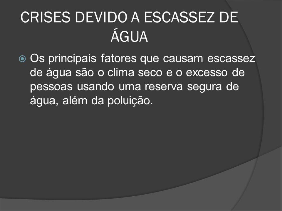 CRISES DEVIDO A ESCASSEZ DE ÁGUA Os principais fatores que causam escassez de água são o clima seco e o excesso de pessoas usando uma reserva segura d