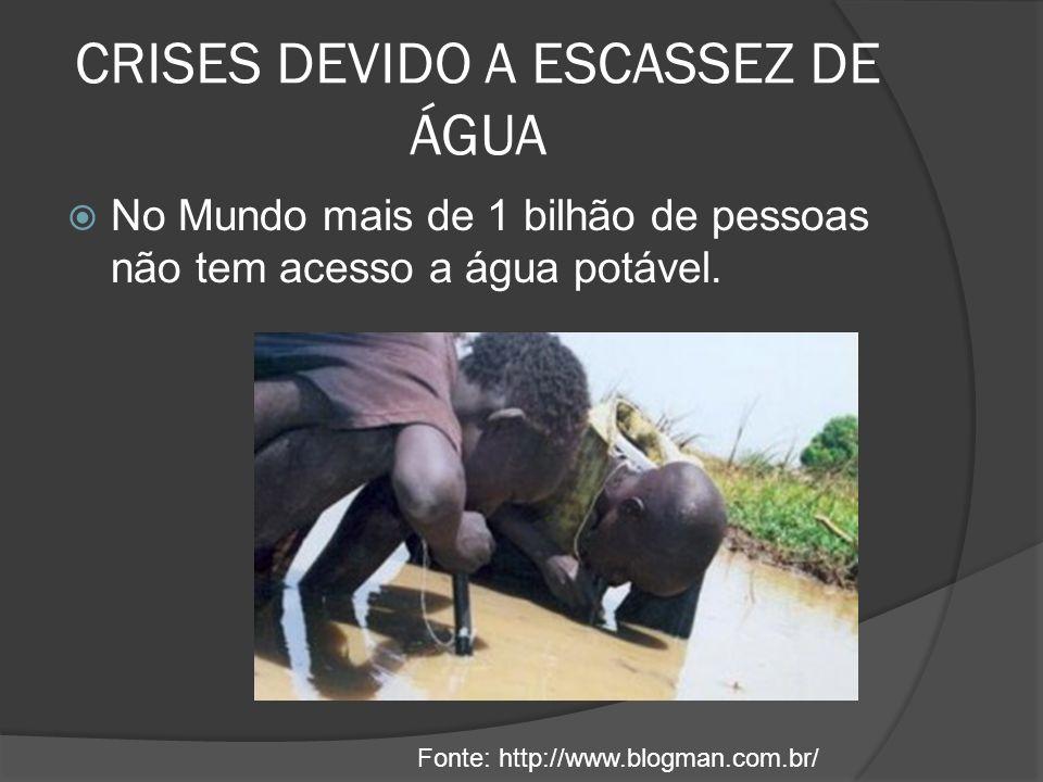 CRISES DEVIDO A ESCASSEZ DE ÁGUA No Mundo mais de 1 bilhão de pessoas não tem acesso a água potável. Fonte: http://www.blogman.com.br/