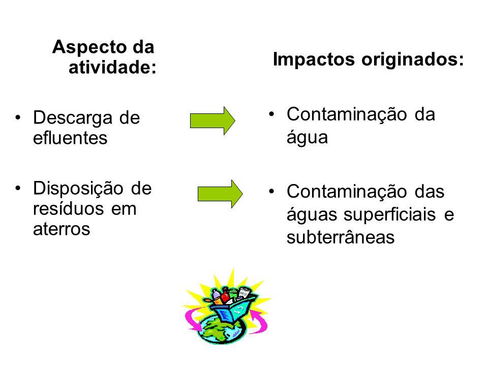 Aspecto da atividade: Descarga de efluentes Disposição de resíduos em aterros Impactos originados: Contaminação da água Contaminação das águas superficiais e subterrâneas