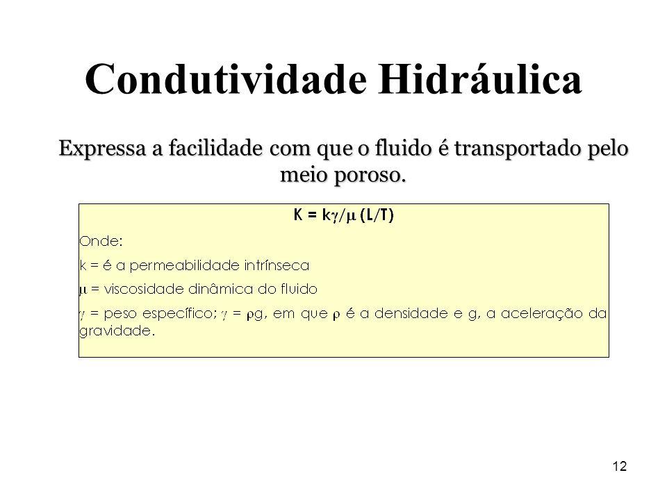12 Condutividade Hidráulica Expressa a facilidade com que o fluido é transportado pelo meio poroso.