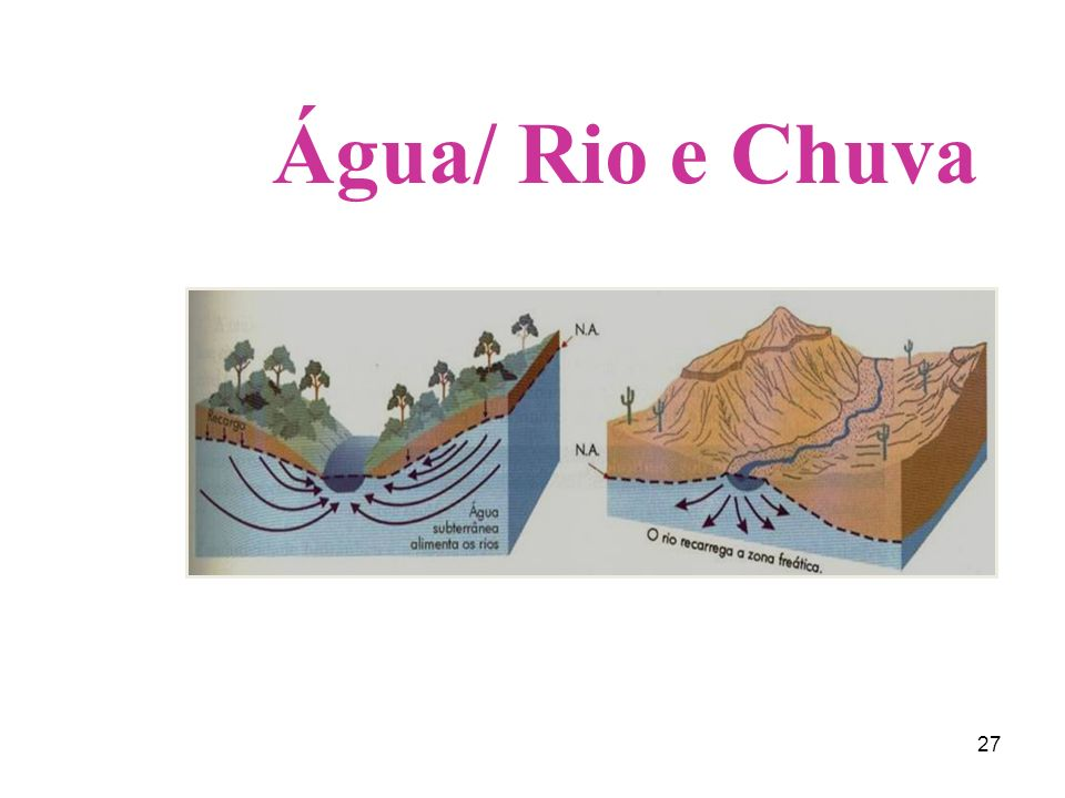 27 Água/ Rio e Chuva