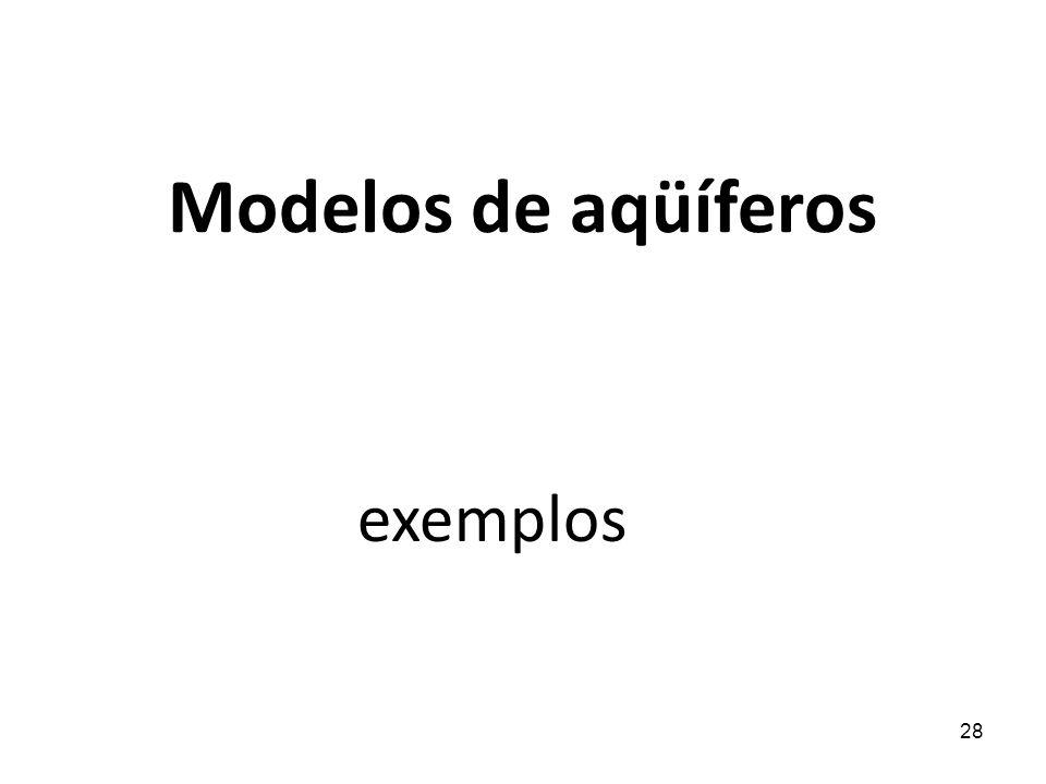 28 Modelos de aqüíferos exemplos