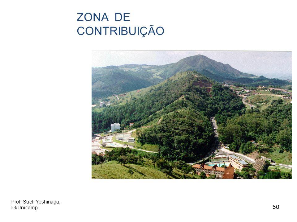 50 ZONA DE CONTRIBUIÇÃO Prof. Sueli Yoshinaga, IG/Unicamp